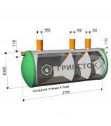 Стеклопластиковый септик «ГРИНСТОК» стандарт 2,0 м3